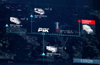 System PIK